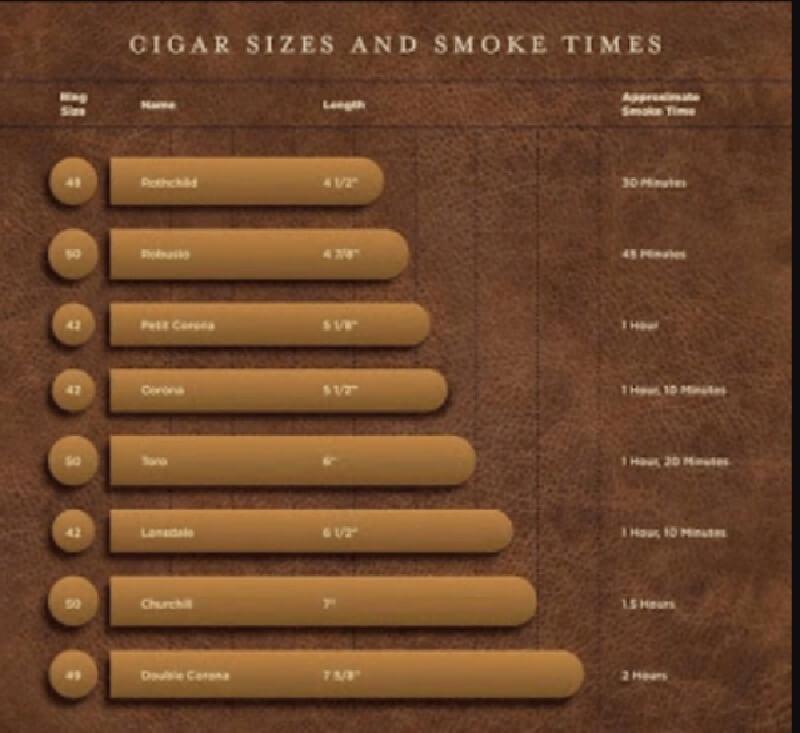 Kích thước và thời gian hút
